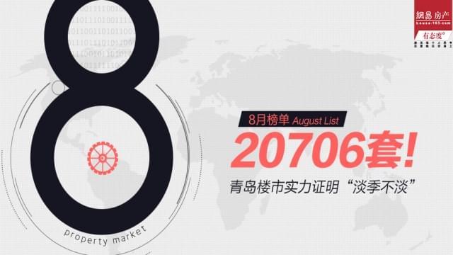 8月榜单:20706套!青岛楼市实力证明淡季不淡
