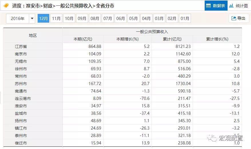 08年的gdp_40年,GDP排名从10到2,这个奇迹,让世界看到了中国力量