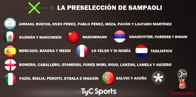 世界杯阿根廷35人名单已定34人!无25场24球神锋