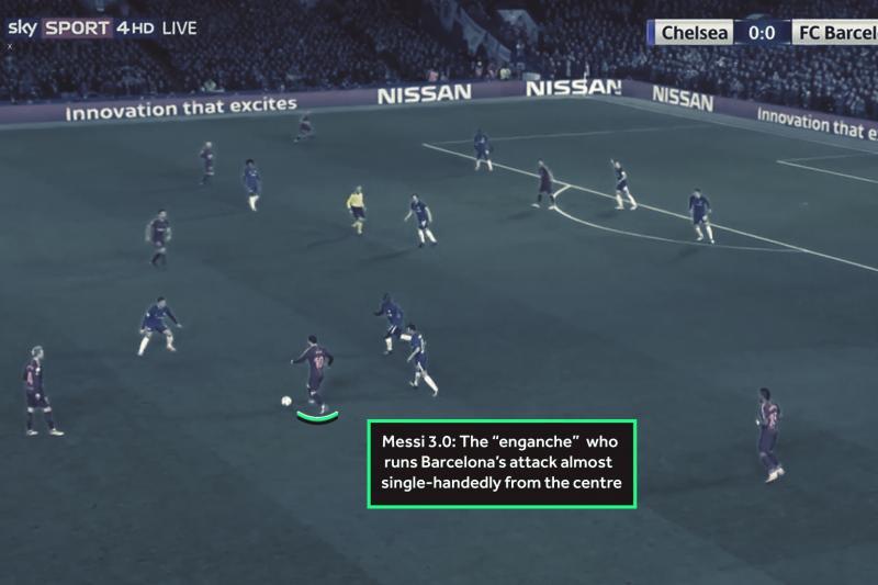 Credit: Sky Sport
