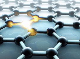 锂基电池新突破:大幅缓解老化、容量达三倍