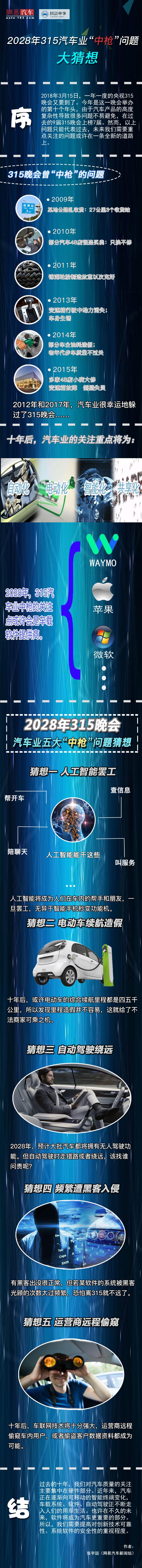 """2028年315汽车业五大""""中枪""""问题大猜想"""