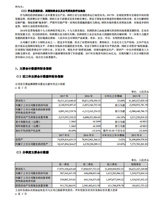 *ST华菱:2017净利润41.2亿元 去年同期亏损10.5亿