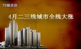 4月二三线城市全线大涨 房价同比最高涨63.4%(表)