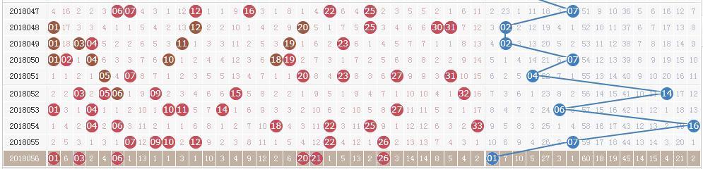 双色球第18057期头奖9注721万 奖池9.44亿元