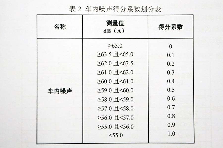 全能选手 东风日产轩逸C-ECAP白金奖探秘