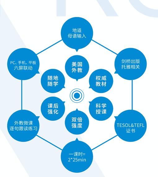 新通语培生态系统完成首轮布局