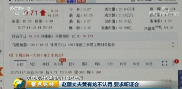 股民纷纷起诉 赵薇夫妇这次可能赔大了