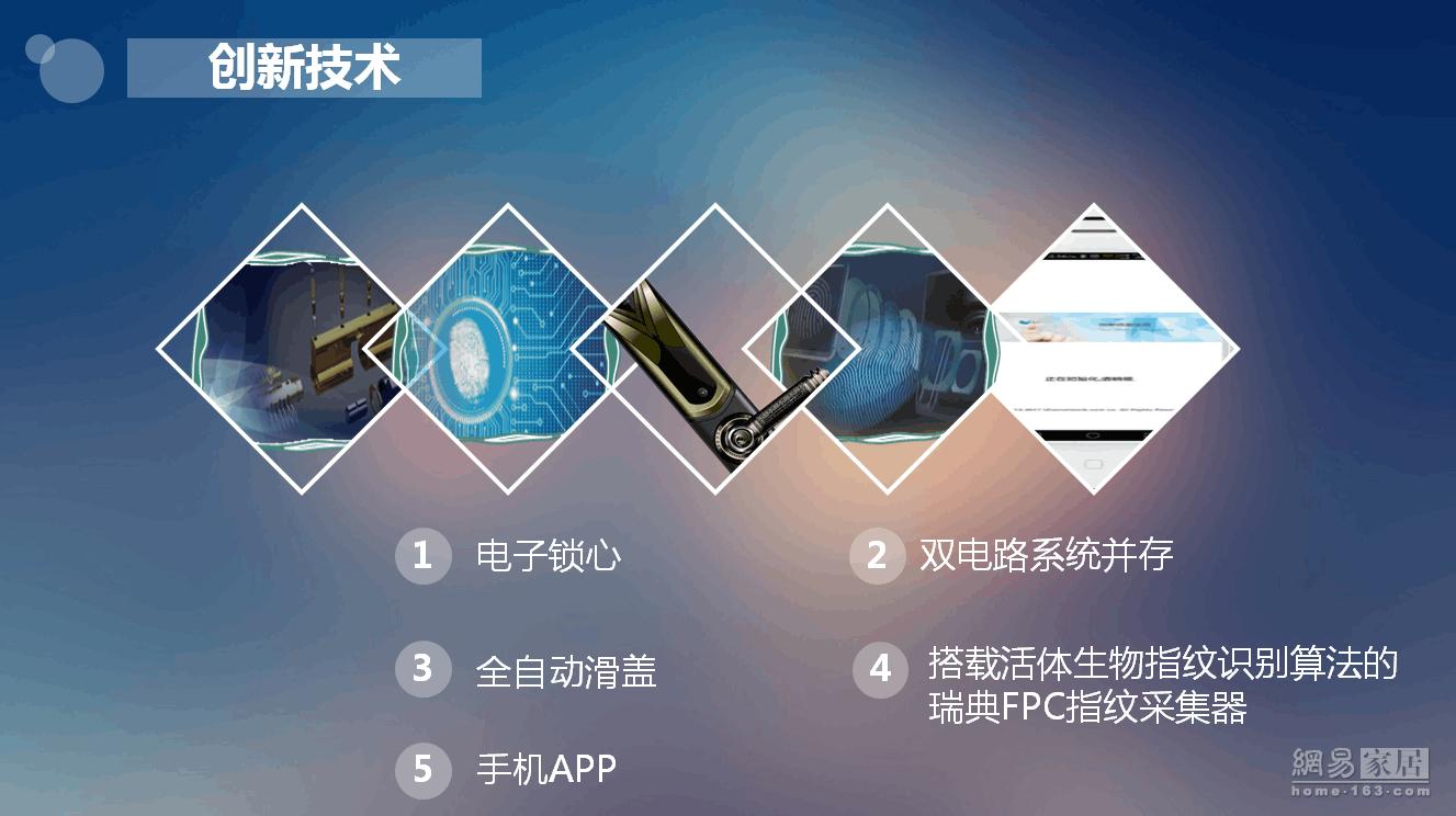 """2017""""葵花""""奖智能锁评选参选作品:名创达文西DF1"""
