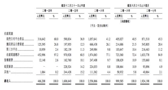 屏幕快照%202017-11-08%2000.14.47.png