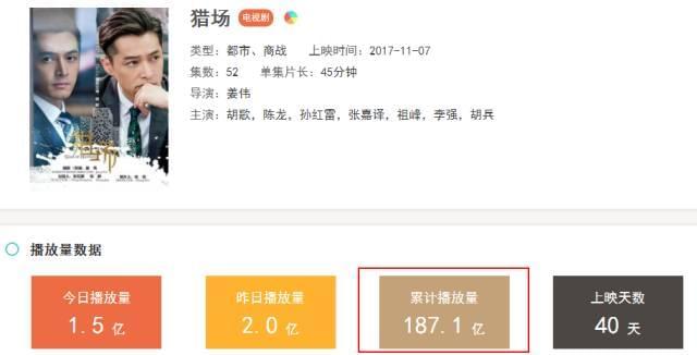 张艺谋郭敬明投资的乐视影业能翻身吗?