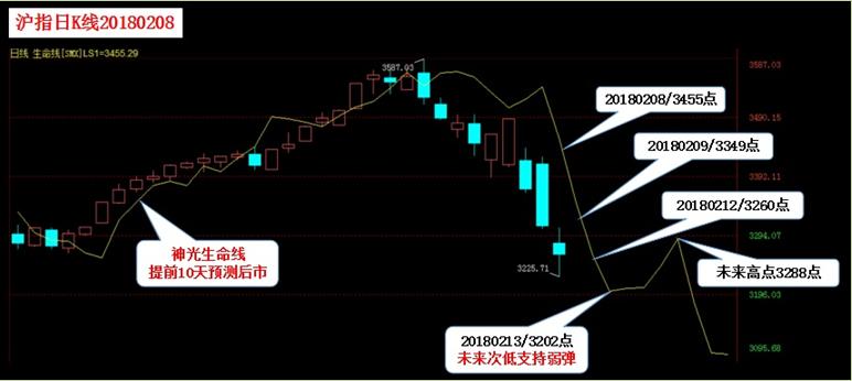 快讯:欧美股市全线重挫 沪指跳空大跌2.7%
