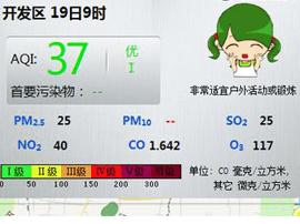 """淄博空气质量回转 张店开发区这边""""独好"""""""