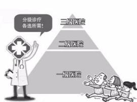 阳江到2020年全面建立分级诊疗制度