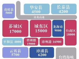 漳州各区域最新房价参考:你是否住到了富人区