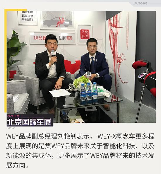 刘艳钊:WEY-X概念车展示未来技术方向