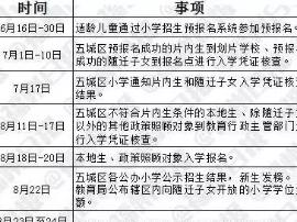 福州一年级学生网络预报名将开始 没报无法入学
