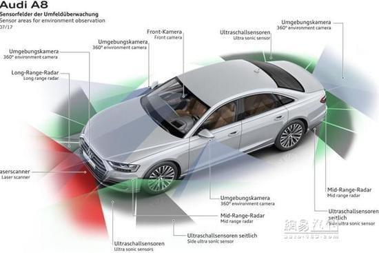 前瞻技术,自动驾驶,奔驰S级,宝马7系,奥迪A8