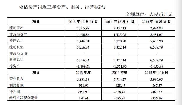 """""""飞跃疯人院""""背后:贵阳六院近年亏损逾2500万"""