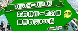 3.19-3.25东营楼市一周分析 期房成交698套