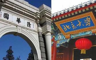 2018年福建省12人保送清华北大 其中福州有两名