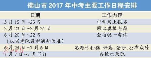 佛山2017中考体育特长生加分项目取消
