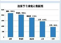 深圳2016年引进留学人员超万人 90后占半壁江山