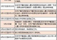 昌平区2018年非京籍义务教育入学条件审核办法