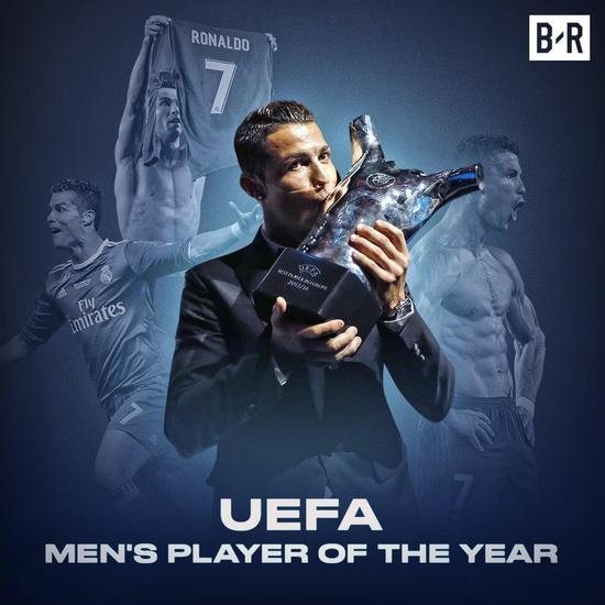 C罗力压梅西布冯蝉联欧洲最佳球员3次获奖超梅西