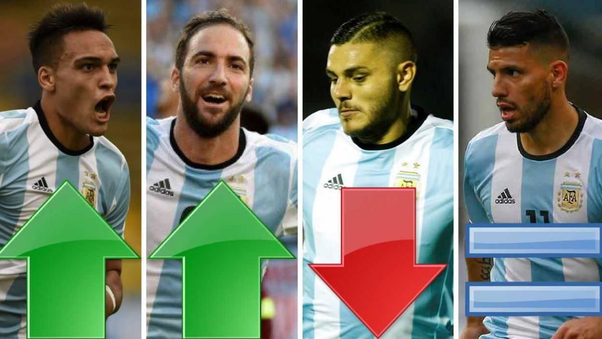 幸福的烦恼!阿根廷四中锋爆发 谁去世界杯成难题