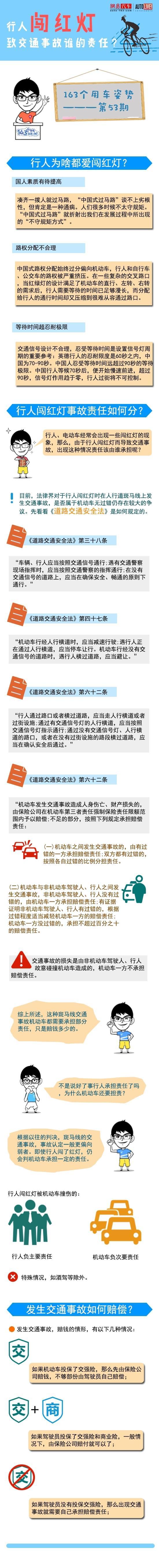 行人闯红灯拍照抄单位 事故责任由谁担责?