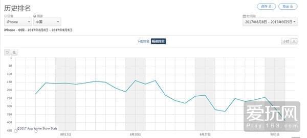 《怪物弹珠》安卓版9月6日开测 能否扭转颓势?