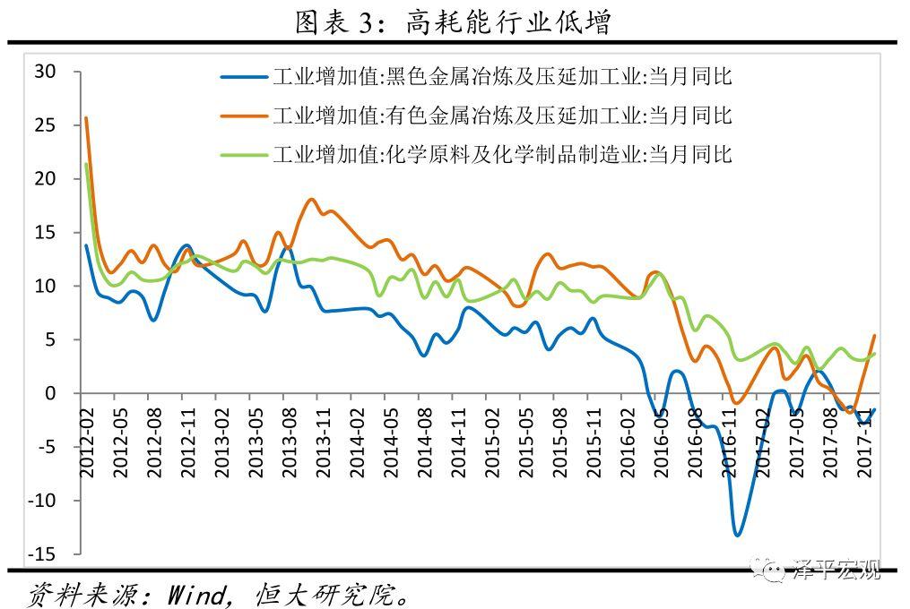 融资租赁--任泽平:中国经济的空头们 你们还好么?