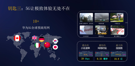 余承东宣布华为将在2019年下半年推出5G智能手机?