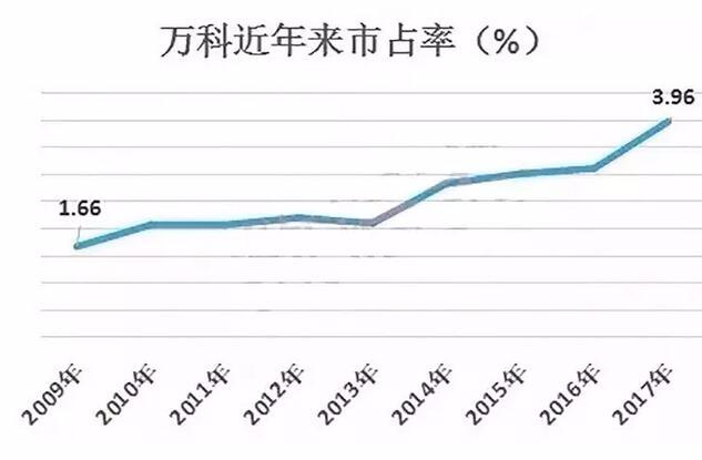 史无前例!中国房地产市场惊现四大奇观!