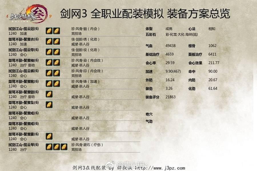 《剑网3》PVP长歌配装攻略 日月凌空相知配装