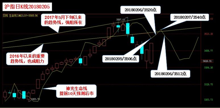 快讯:全球股市集体下挫 沪指低开1.99%