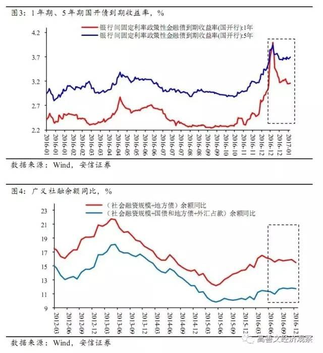 高善文:现货价格涨势趋缓 持续关注混改推进