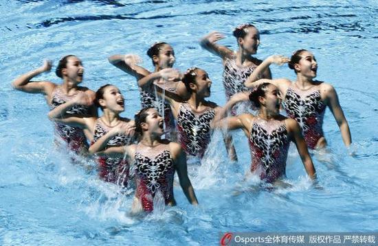 世锦赛花游集体自由自选预赛 俄罗斯榜首中国第二