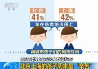 """儿童成长状况大数据:北京上海的孩子周末最""""辛苦"""""""