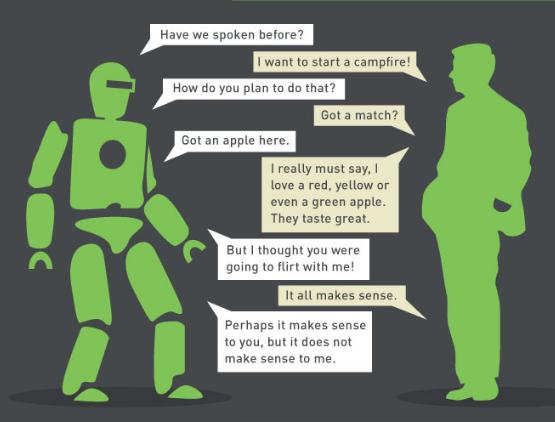 你不知道的秘密:谈谈聊天机器人的过去与未来