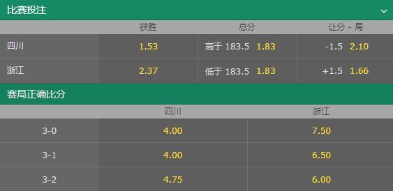 男排联赛-四川队主场3-0横扫浙江?数据看没那么容易!