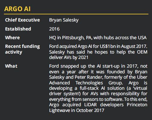 绝对不可缺少:自动驾驶汽车的未来取决于人工智能