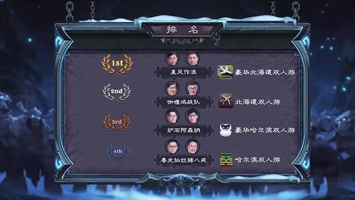 """炉石现开赛""""冰封王座篇""""落幕:星苏风行云夺冠"""