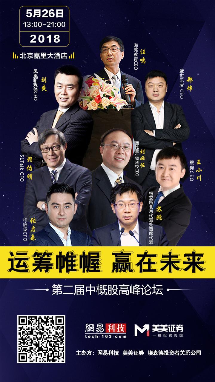 第二届中概股高峰论坛将于明日举行!