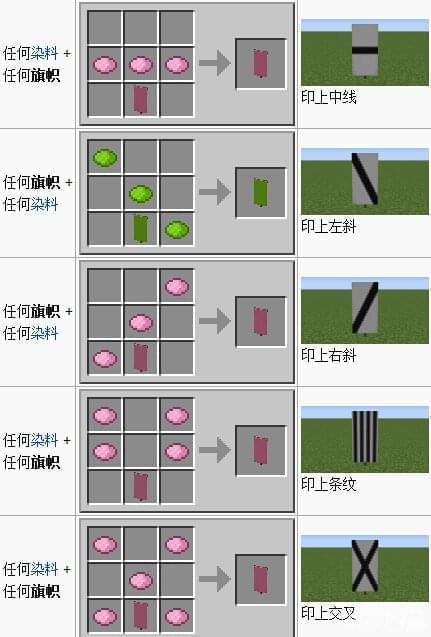 我的世界装饰性方块 各类旗帜合成方法