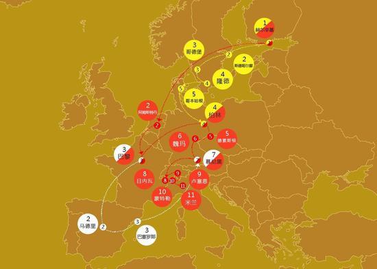 9月14日-10月6日穿越行程介绍:欧洲线路+亚洲线路