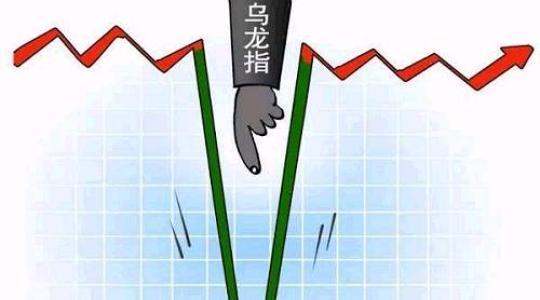 """市场疑似再现""""乌龙指""""招商快线盘中涨停"""