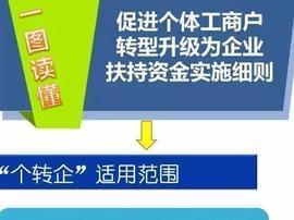"""江门出台""""个转企""""新规 一次性可领10000元补助!"""