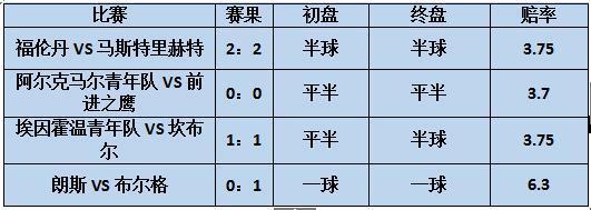 3月13日足彩早报分析:朗斯再现一球盘魔咒